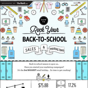 back-to-school-infographic-2016-featured-image