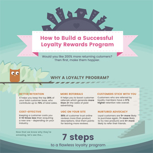 how-to-build-a-successful-loyalty-rewards-program