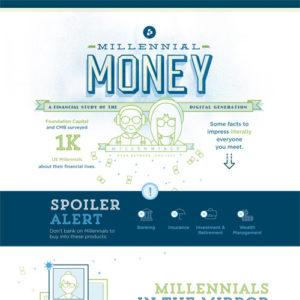 Millennial Money: Back in School, Back in Debt