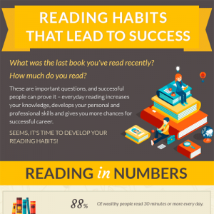 Reading Is an Important Key to Success