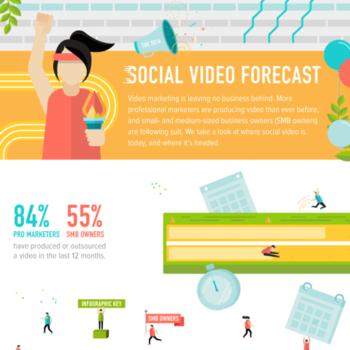 social-video-forecast-2016