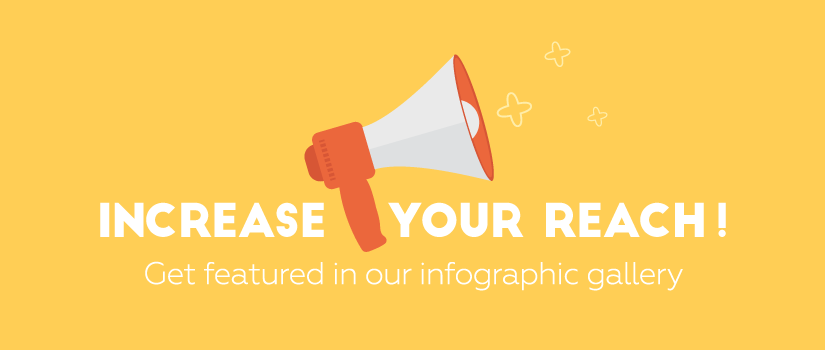 submit-your-infographics