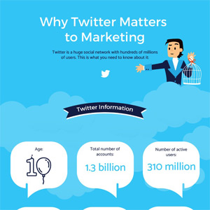 twitter-matters-digital-marketing