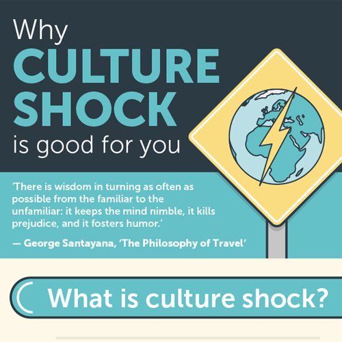 what-is-culture-shock