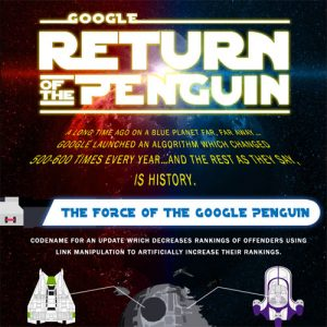 Penguin is now Part of Google's Core Algorithm