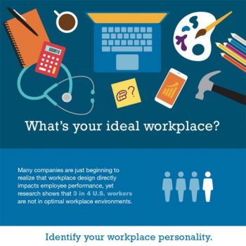 The Perfect Workplace Based on Your Personality