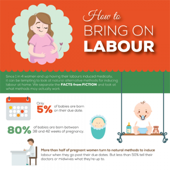 Natural Ways To Bring On Labor In Pregnancy