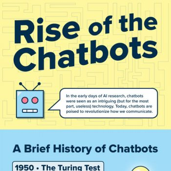 A look at the Rise of Chatbots