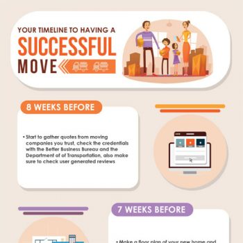 Your Timeline to Having a Successful Move