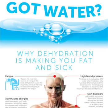 Water: A Vital Nutrient for the Body