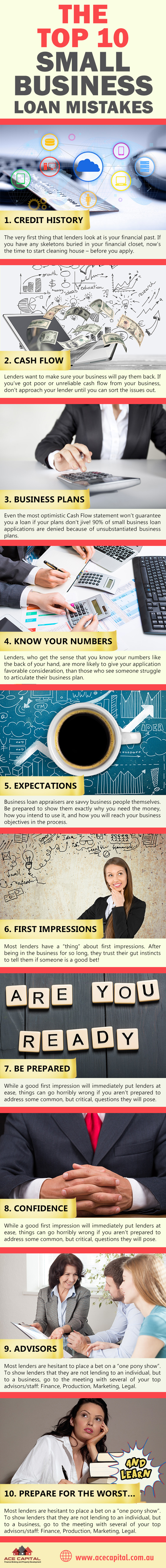 The Top 10 Small Business Loan Mistakes