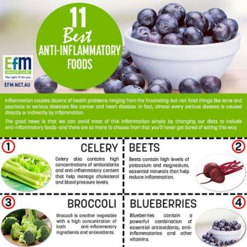 Best Foods For Fighting Inflammation