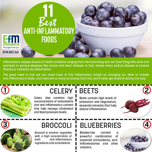 Best Anti Inflammatory Foods Acne