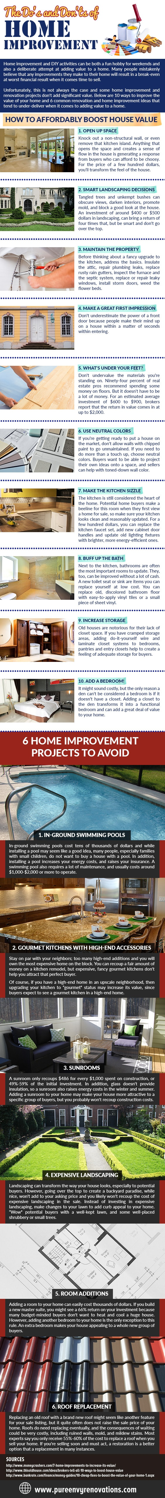 The Do's and Don'ts of Home Renovations