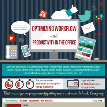 Increasing Productivity and Workflow at Work