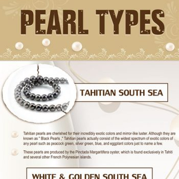 Infographic: Pearl Types Guide