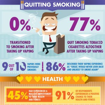 Quitting Smoking - The Facts