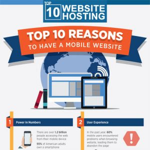 10 Reasons to Have a Mobile Website