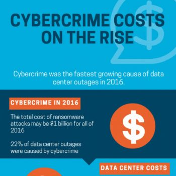Cybercrime Costs on the Rise