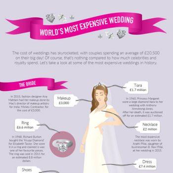 expensive-wedding-fimg