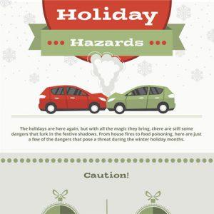 Holiday Hazard
