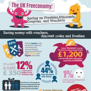 The UK Freeconomy