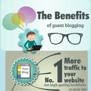 Infographic: The Benefits of Guest Blogging