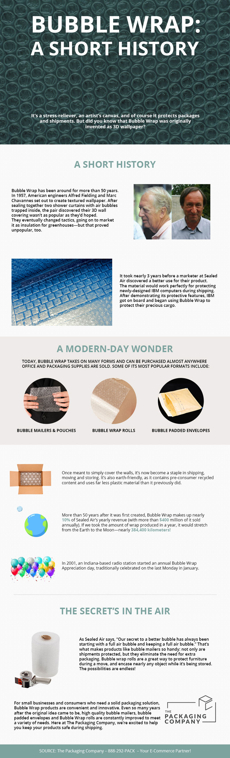 Bubble Wrap: A Short History