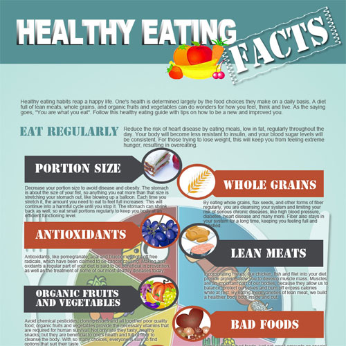 Infographic: Eating Healthy Facts & Tips - InfographicBee.com