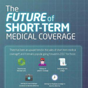 future-short-term-medical-sales