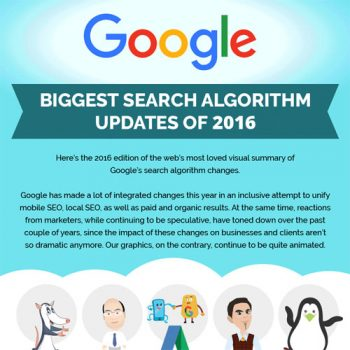 Most Significant Changes to Google's Search Algorithm