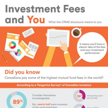 Investment Fees and You