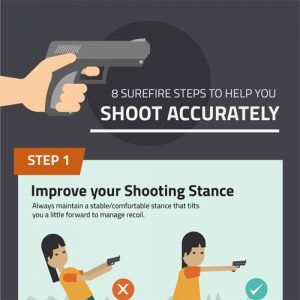 8 Surefire Steps to Help You Shoot Accurately