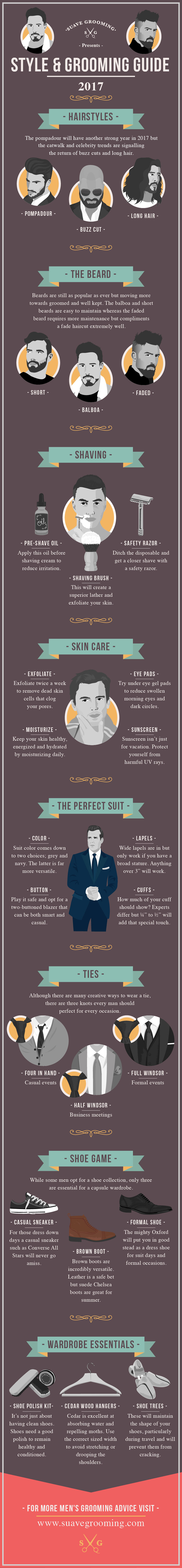 Infographic: Style & Grooming Guide 2017