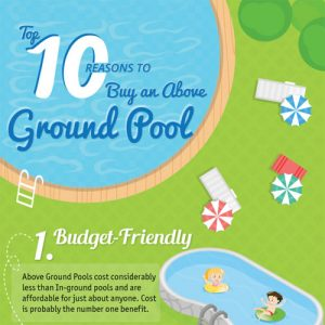Top 10 Reasons to Buy an Above Ground Pool