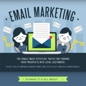 The Giant Email Marketing Statistics Guide