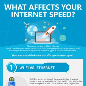 Factors That Affect Your Internet Speed