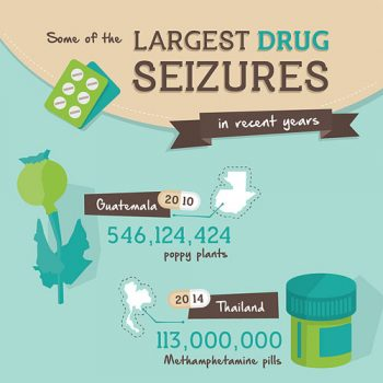 The Largest Drug Seizures In Recent History