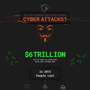 cyber-attacks-fimg