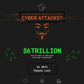cyber-attacks-fimg