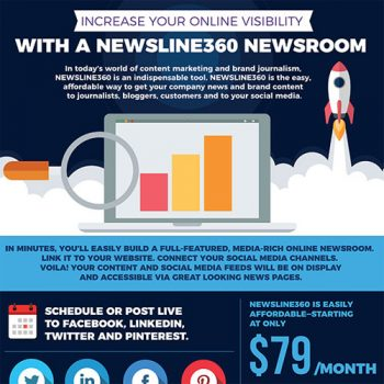 NewsLine360 Newsrooms for Companies