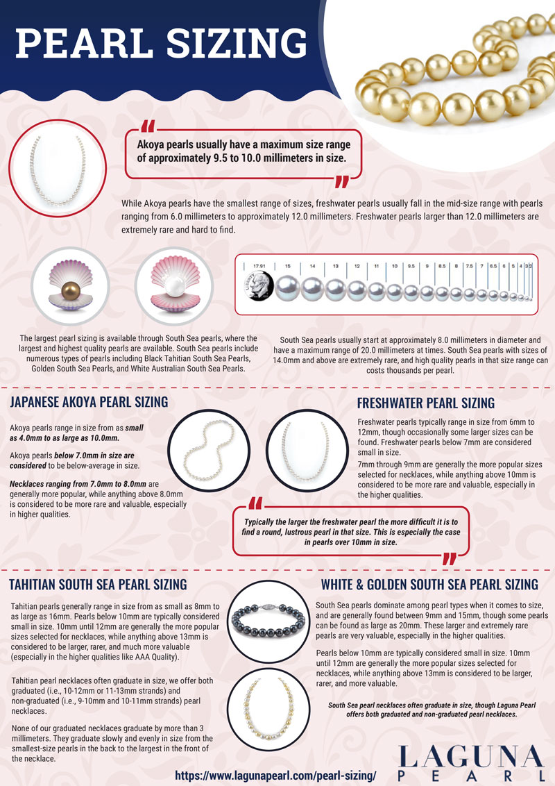 The Ultimate Pearl Sizing Guide