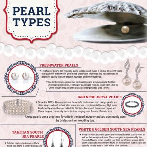 The Complete Pearl Type Guide