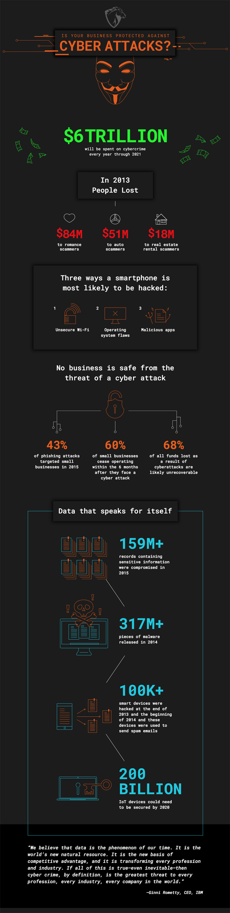 The Trillion Dollar Industry of Cyber Attacks
