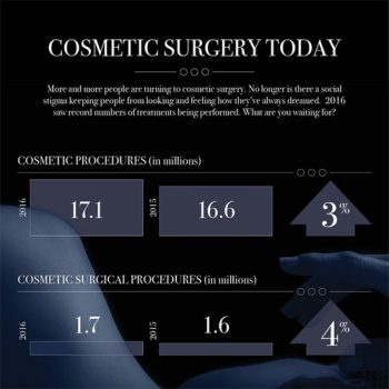 cosmetic-surgery-statistics-fimg
