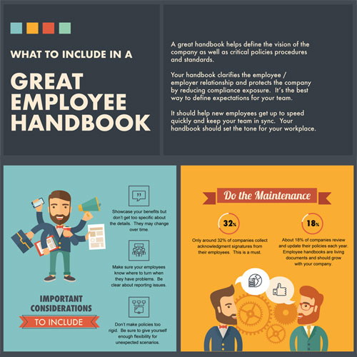 What To Include In A Great Employee Handbook