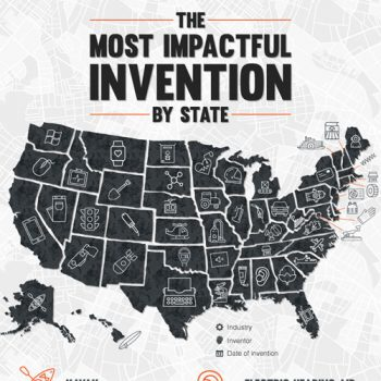 The Most Important U.S. Invention From Every State