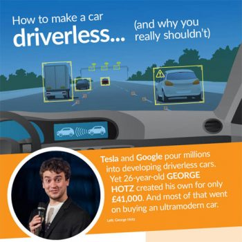How to Make a Car Driverless
