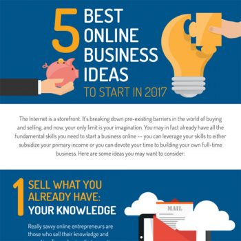 5 Best Online Business Ideas