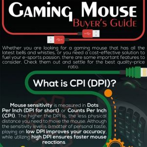 Gaming Mouse Buyer's Guide